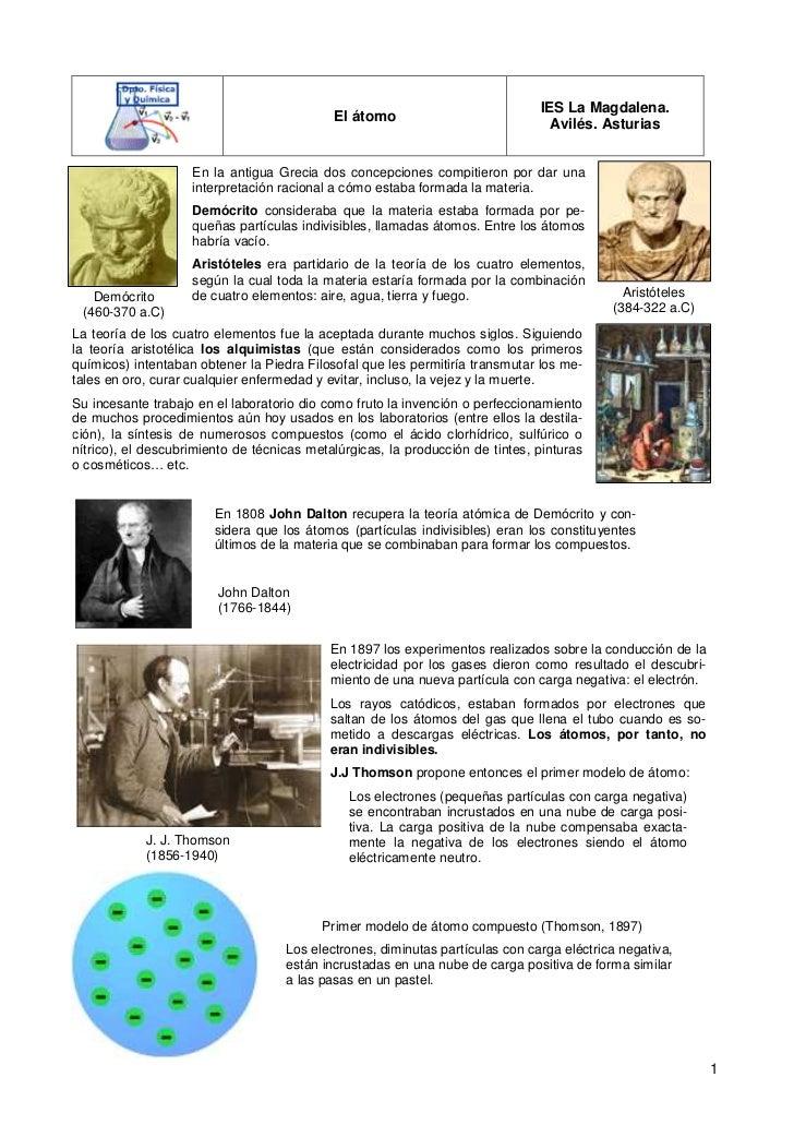 Atomo. conceptos básicos