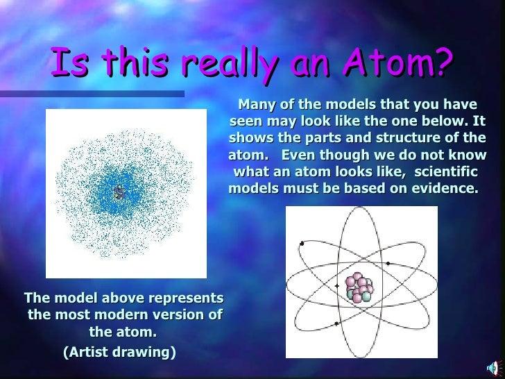 Modern Atomic Theory Atom Presentation With...