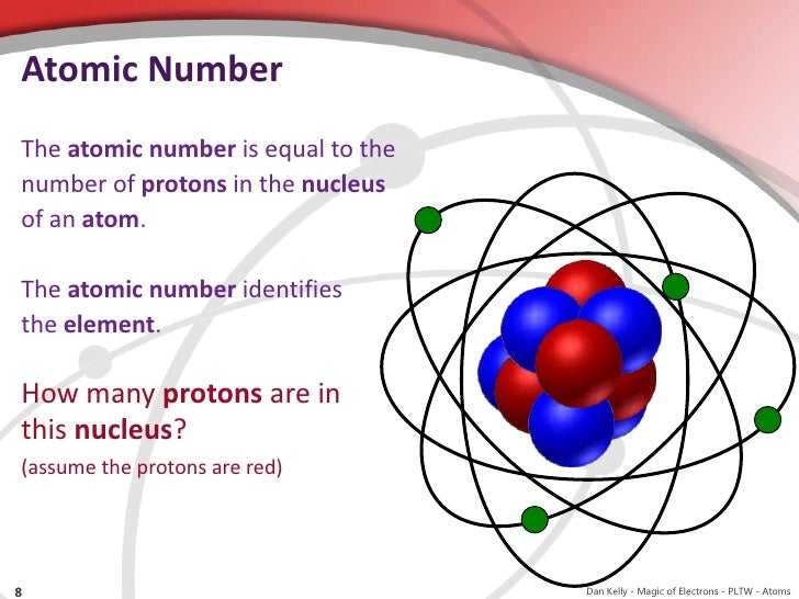understanding how an atom works Hello atom seems to me a really smart software but to be honest i am not sure how to work it so i am wondering if i could get a introduction into how atom works and also how can i attach.