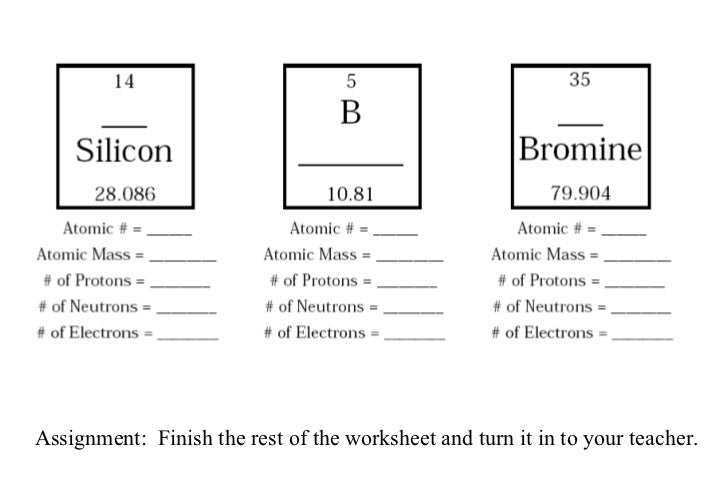 Worksheets Atoms Family Worksheet atoms family the atomic math challenge number symbol name mass protons electrons neutrons 18
