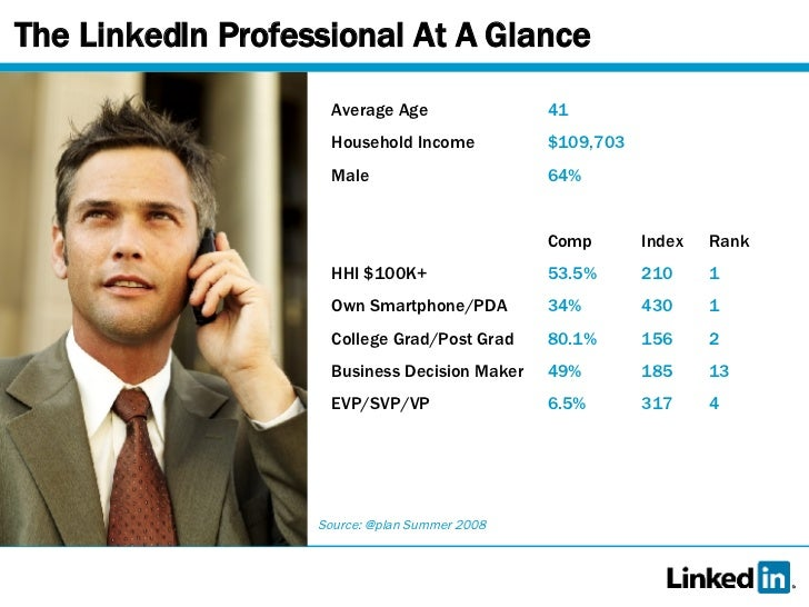 LinkedIn Demographic Data Jun08
