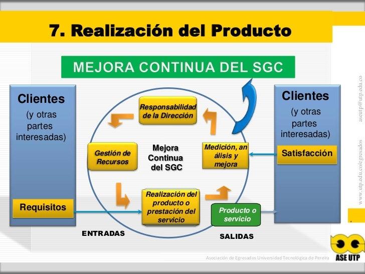 7. Realización del Producto                                                                                               ...