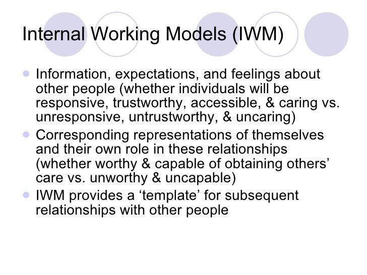 Internal Family Systems Model