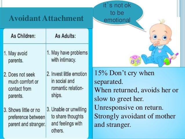 disorganized attachment and caregiving essay A brief overview of adult attachment theory the objective of this essay is to indicative of attachment-related protest and caregiving.