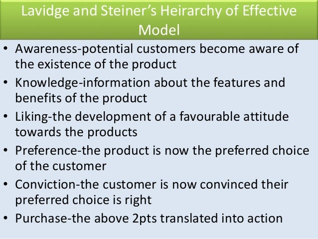 lavidge and steiner Figure 3: summary of the hierarchy of effects model - lavidge and steiner 1961 this model is further evidence that emotions are a key component to the role of attitude.