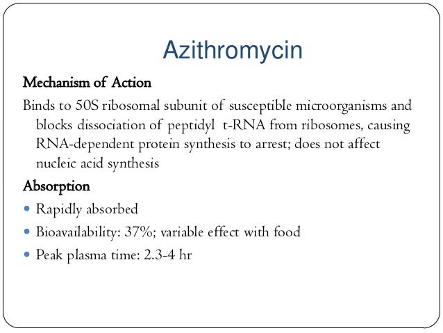 Zithromax onset of action