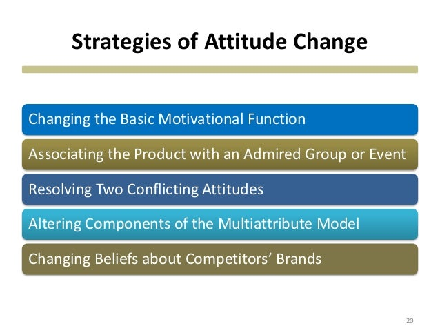 attitude and behavior change