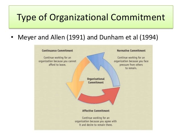 organizational commitment and pay satisfaction Read this essay on organizational commitment and job satisfaction job satisfaction is one of the most measured variables by organization from every industry the reason organizations pay large amounts of money to obtain this information is it helps to determine the state of moral of their.