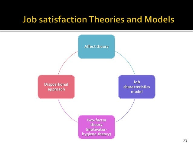 affect and job satisfaction a study Job satisfaction is more of a journey, not a destination, as it applies to both employees and the employer as we will see in this lesson, there is.