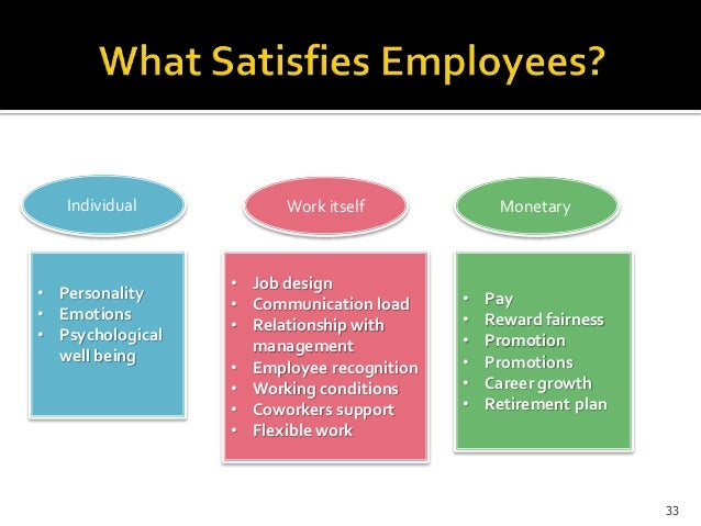 is there a relationship between job satisfaction and absenteeism
