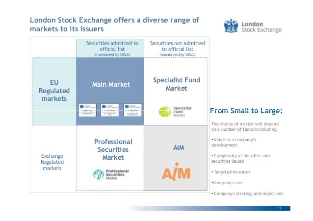 All 517 Listed Companies In Indonesia Stock Exchange: Brief Company Profiles - image 7