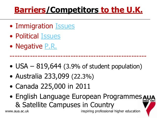 International Student In The Uk .!!?