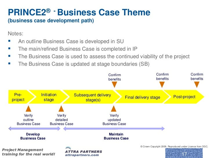 Prince2 business case template image collections business cards ideas business plans and templates business tools the prince mandegarfo business plans and templates business tools the accmission Gallery