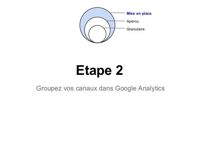 Attribution etape2
