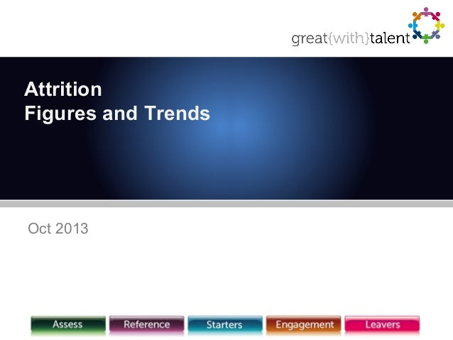 {Product Name} Attrition Figures and Trends  Oct 2013