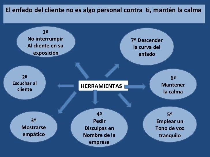 Ejemplo De Manual De Servicio Al Cliente De Una Empresa ...