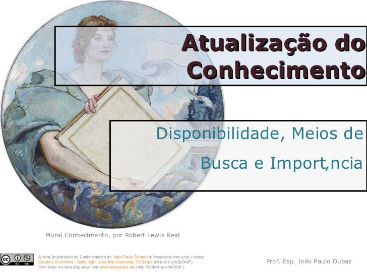 Atualização do Conhecimento Disponibilidade, Meios de Busca e Importância Prof. Esp. João Paulo Dubas Mural Conhecimento, ...