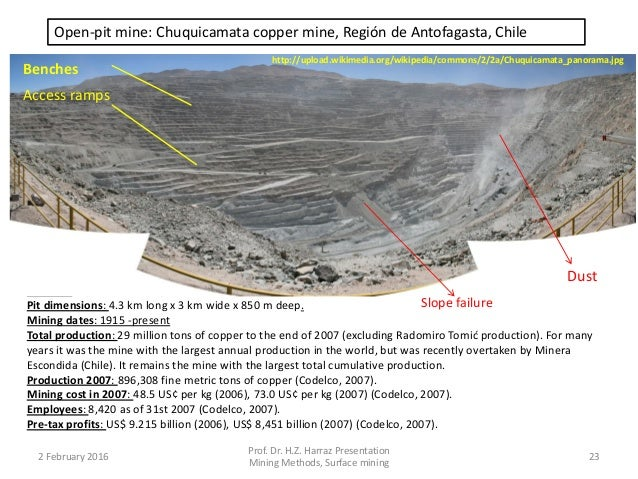 Open Pit Mining Terminology Open-pit Bench Terminology