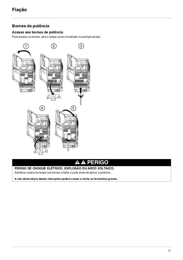Inversores de frequência Altivar 312 ( Schneider Electric )