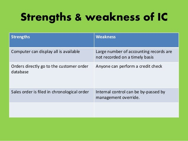 internal control weaknesses and strengths In a statement, the company acknowledged a material weakness in its internal controls groupon elaborated on these shortcomings in a filing with the us securities and exchange commission.