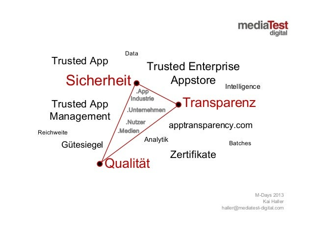 Data    Trusted App                                  Trusted Enterprise         Sicherheit                   Appstore Inte...