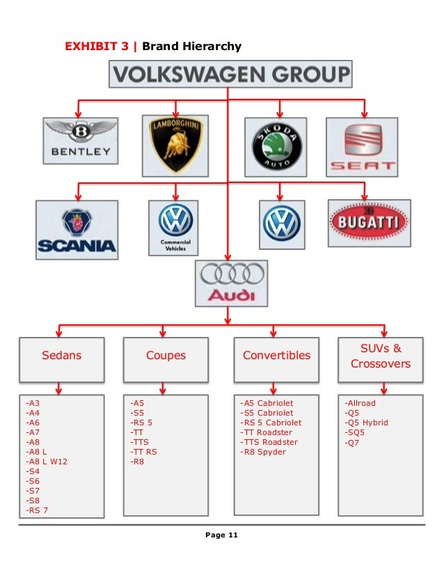 Companies Volkswagen Owns | 2017, 2018, 2019 Volkswagen Reviews