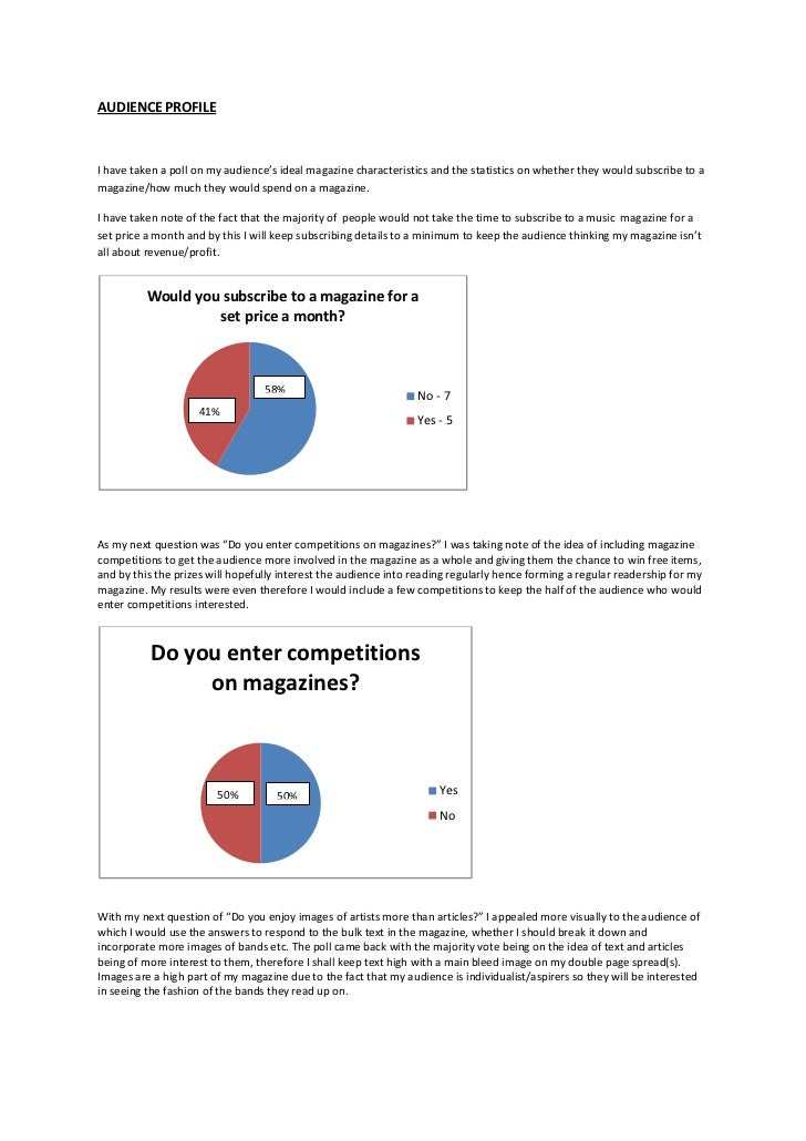 AUDIENCE PROFILEI have taken a poll on my audience's ideal magazine characteristics and the statistics on whether they wou...