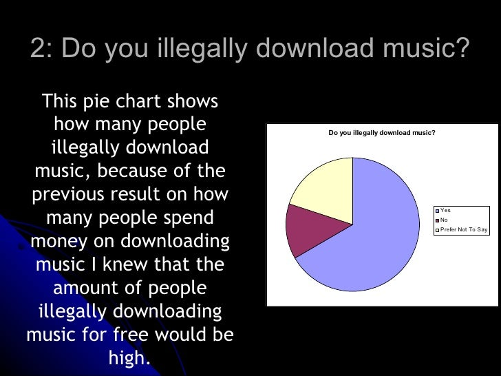 illegally downloading music essay Downloading music from the internet is should people who download music and movies illegally be punished author: essaypro subject: free essay samples.