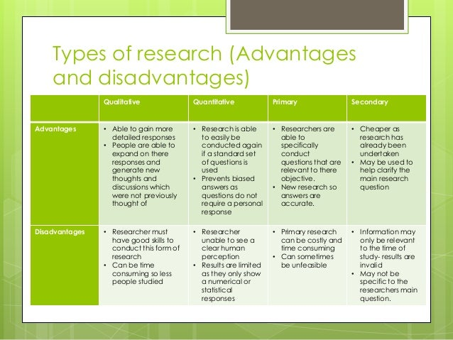 qualitative and quantitative research advantages and disadvantages There are quantitative and qualitative research advantages and disadvantages a number of disadvantages of road blocks to the american dream exploratory research.