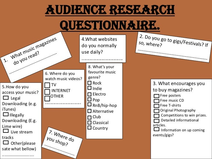Audience Research Questionnaire.<br />4.What websites do you normally use daily?<br />...............................<br /...