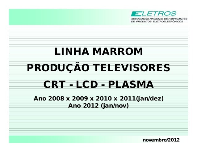 LINHA MARROMPRODUÇÃO TELEVISORES  CRT - LCD - PLASMAAno 2008 x 2009 x 2010 x 2011(jan/dez)          Ano 2012 (jan/nov)    ...