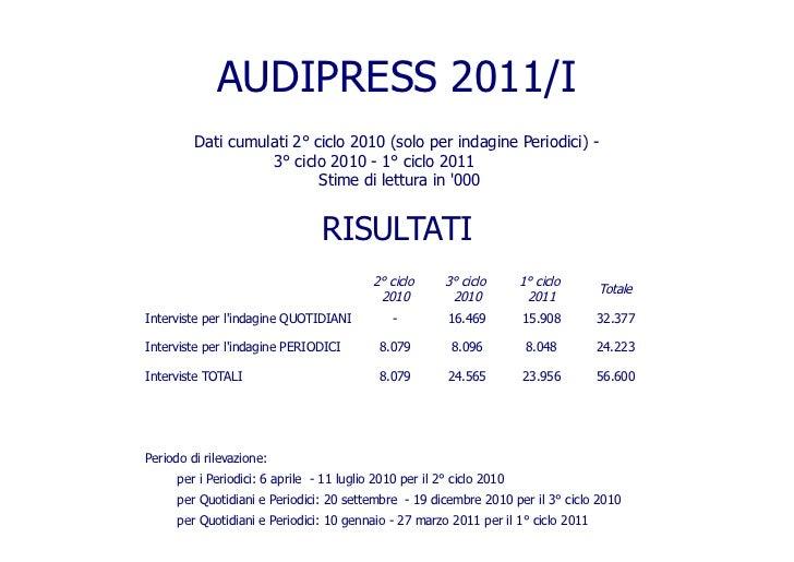 AUDIPRESS 2011/I         Dati cumulati 2° ciclo 2010 (solo per indagine Periodici) -                   3° ciclo 2010 - 1° ...