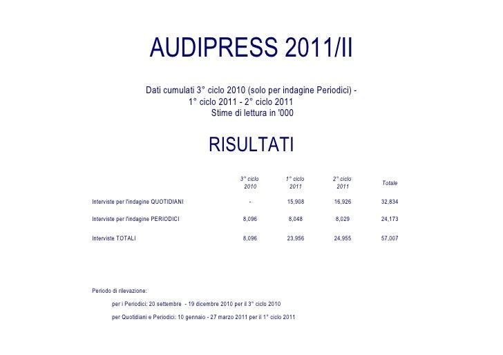 AUDIPRESS 2011/II                      Dati cumulati 3° ciclo 2010 (solo per indagine Periodici) -                        ...