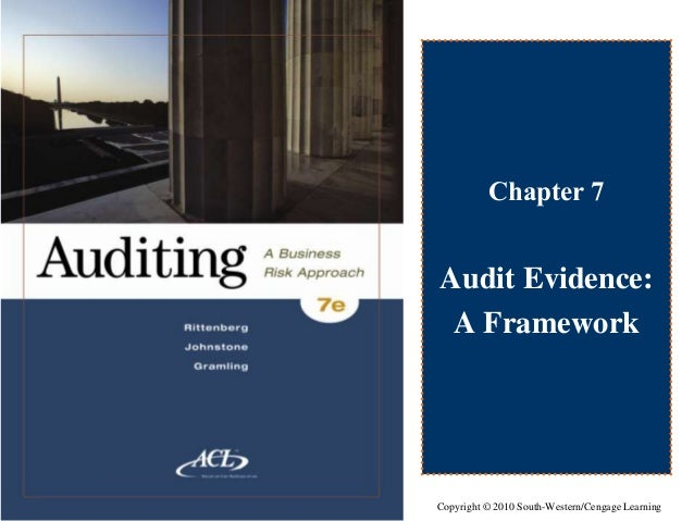 Chapter 7Audit Evidence: A FrameworkCopyright © 2010 South-Western/Cengage Learning