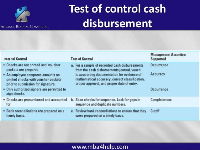 understanding the detection risk and evidence accumulation in audit risk model Audit risk therefore includes any factors that may cause a material misstatement or omission in the financial statements  business risks lead to the detection of.