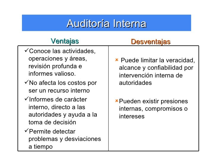 Actividades Auditoria Interna Auditoría Interna Ventajas