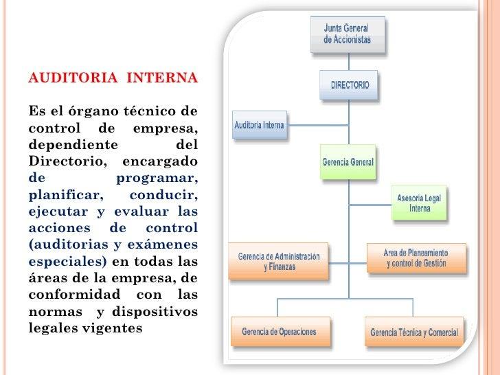 Auditoria Interna Funciones Auditoria Interna es el órgano
