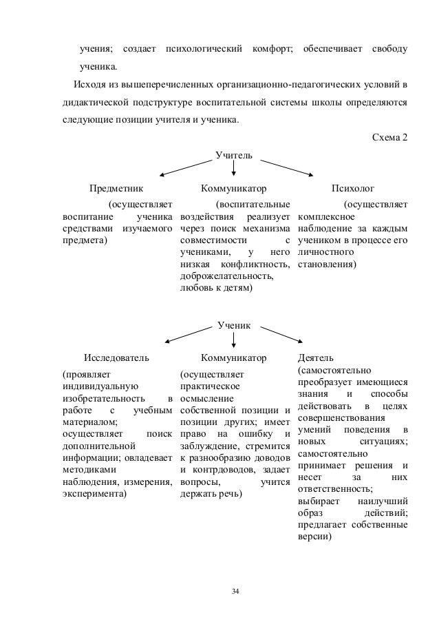 Схема 2 Предметник