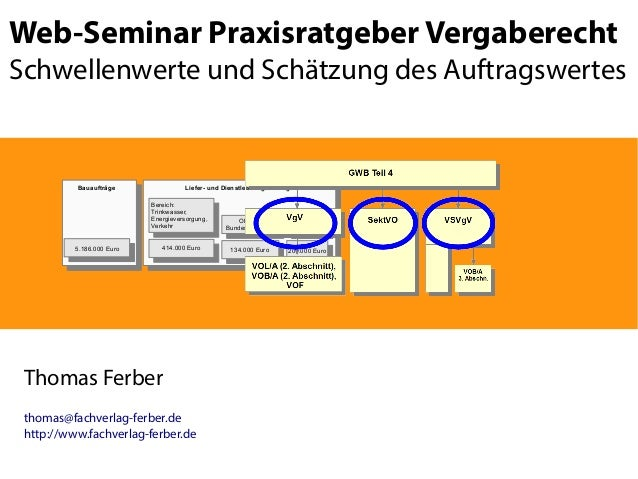 Web-Seminar Praxisratgeber Vergaberecht Schwellenwerte und Schätzung des Auftragswertes  Bauaufträge  Liefer- und Dienstle...