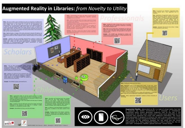 Augmented reality and libraries