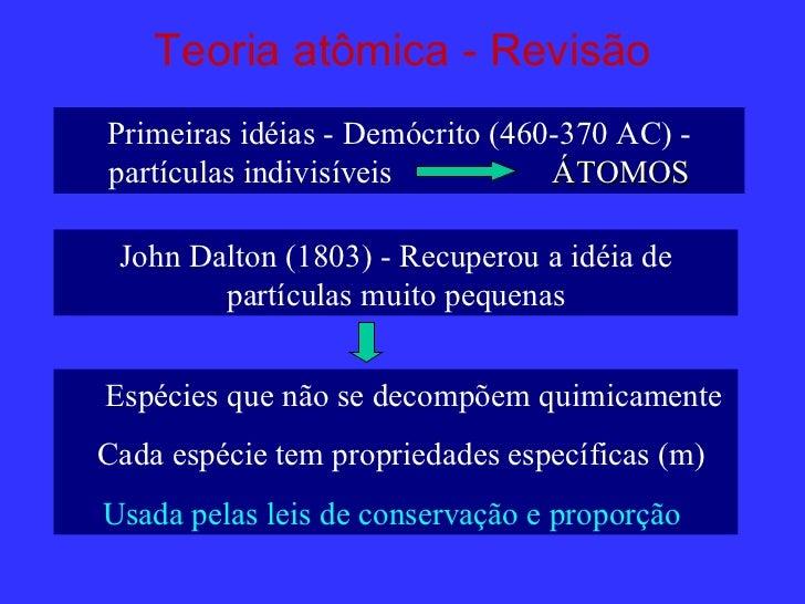 Teoria atômica - RevisãoPrimeiras idéias - Demócrito (460-370 AC) -partículas indivisíveis          ÁTOMOS John Dalton (18...