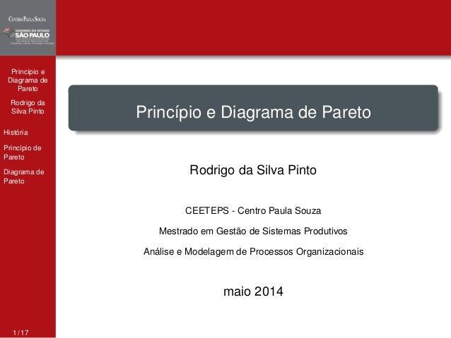 Princípio e  Diagrama de  Pareto  Rodrigo da  Silva Pinto  História  Princípio de  Pareto  Diagrama de  Pareto  Princípio ...