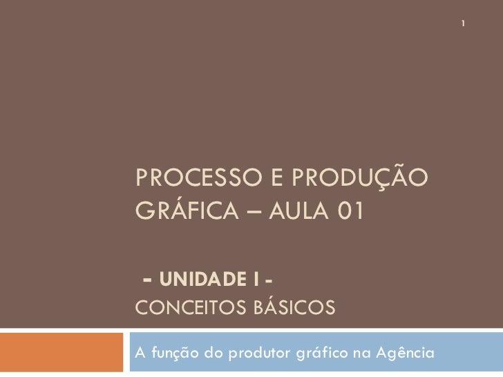 1PROCESSO E PRODUÇÃOGRÁFICA – AULA 01 - UNIDADE I -CONCEITOS BÁSICOSA função do produtor gráfico na Agência