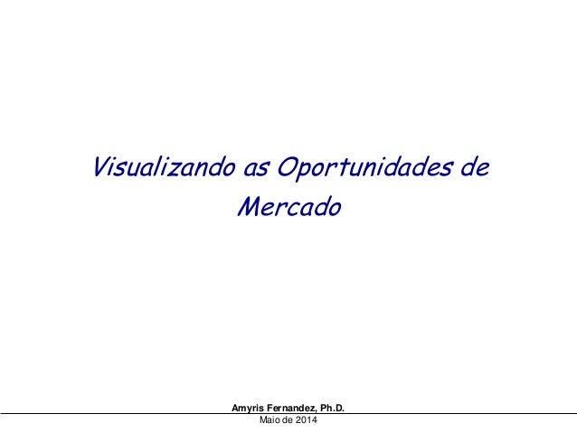 Visualizando as Oportunidades de Mercado Amyris Fernandez, Ph.D. Maio de 2014