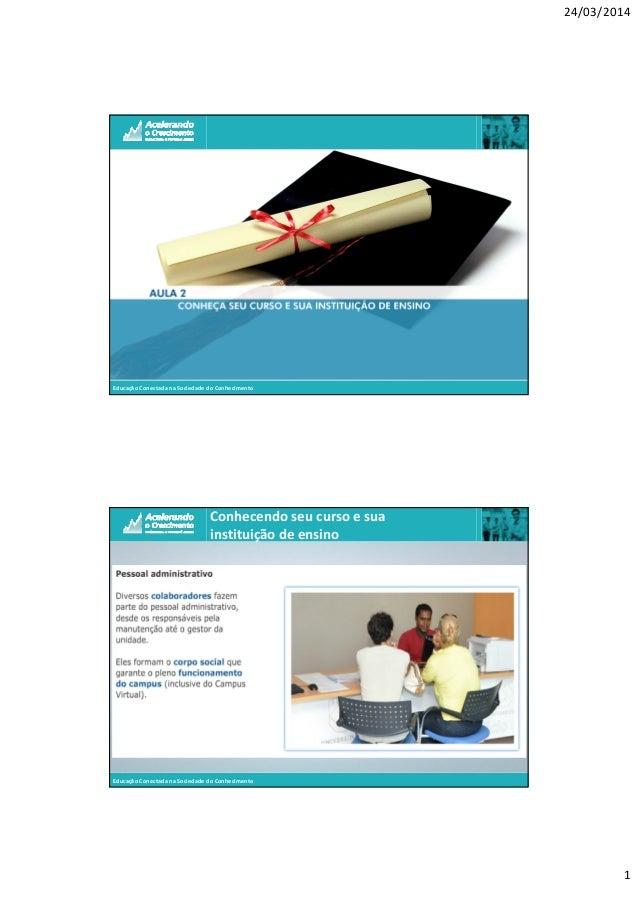 24/03/2014 1 EducaçãoConectadanaSociedadedoConhecimento EducaçãoConectadanaSociedadedoConhecimento Conhecendose...