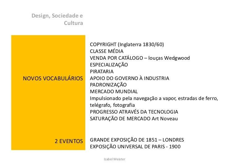 designsociedadecultura_Aula03 artnoveau