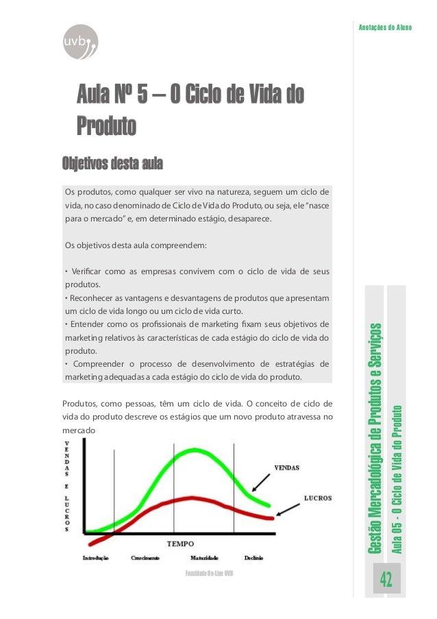 Gestão Mercadológica de Produtos e Serviços  Aula 05 - O Ciclo de Vida do Produto  42Faculdade On-Line UVB  Anotações do A...