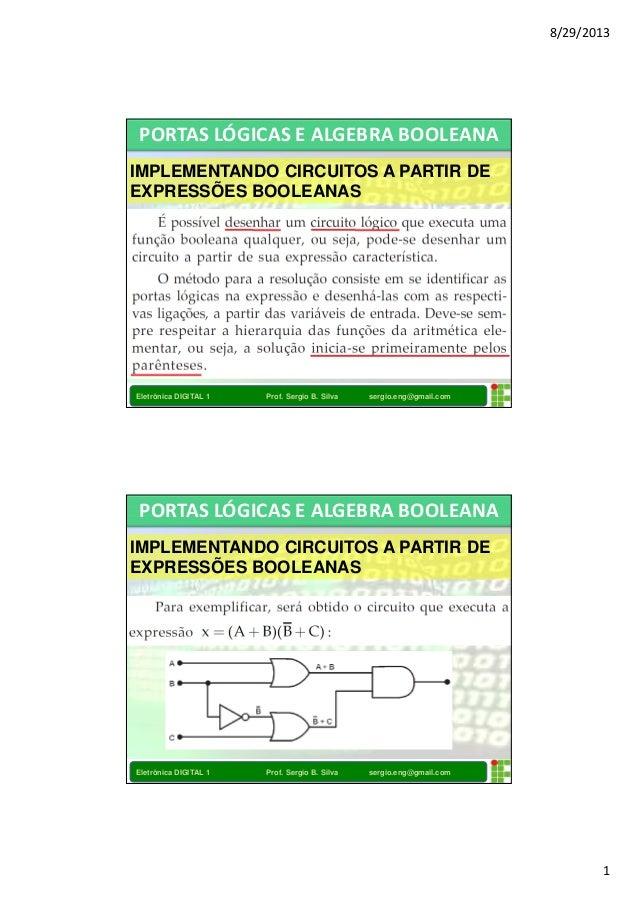 8/29/2013  1  PORTAS LÓGICAS E ALGEBRA BOOLEANA  IMPLEMENTANDO CIRCUITOS A PARTIR DE  EXPRESSÕES BOOLEANAS  Eletrônica DIG...