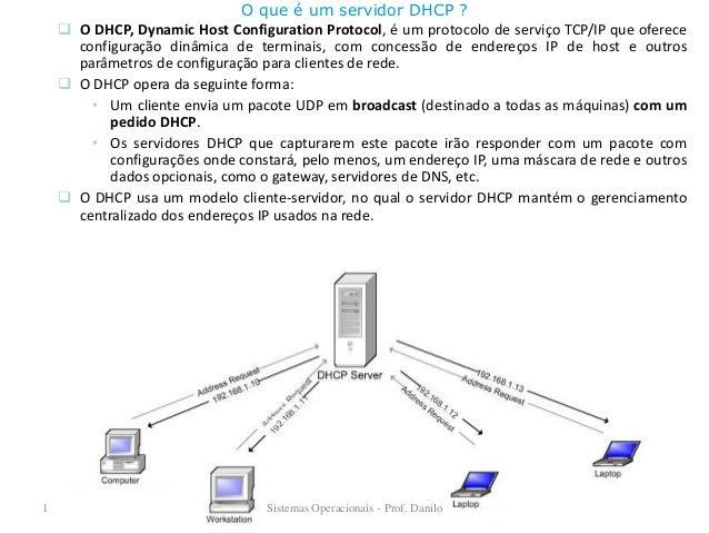 O DHCP, Dynamic Host Configuration Protocol, é um protocolo de serviço TCP/IP que oferece configuração dinâmica de termin...