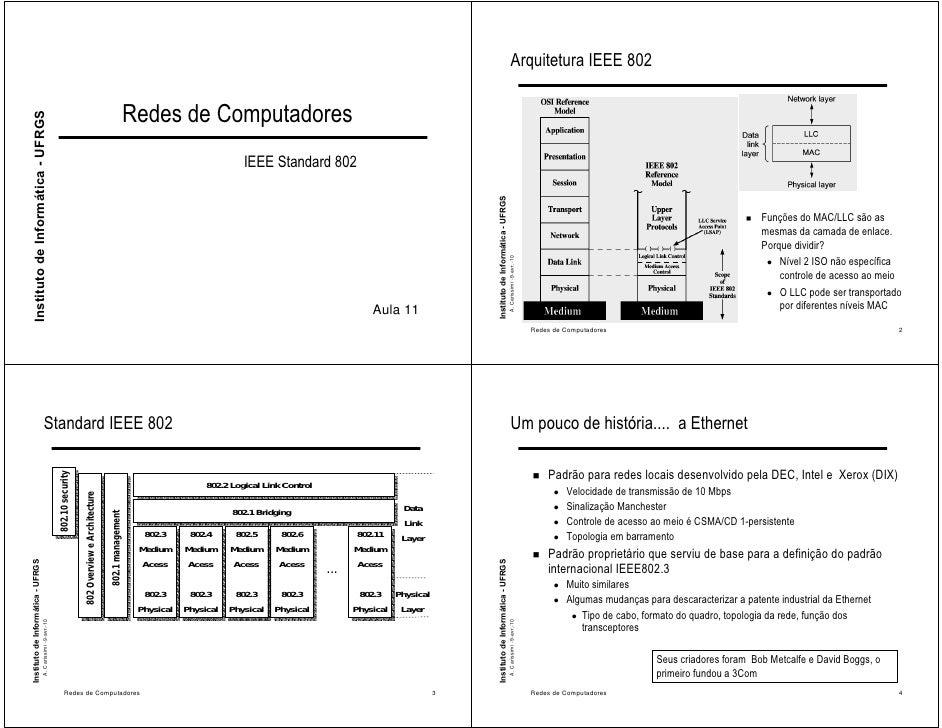 Arquitetura IEEE 802                                                                                                      ...
